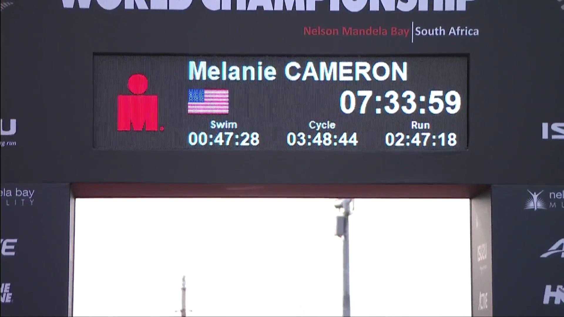 Melanie Cameron – Ironman World Championship 2018 16
