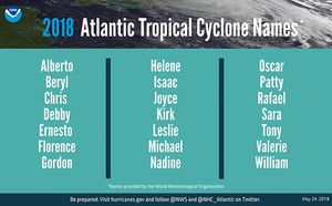 2018-hurricane-names